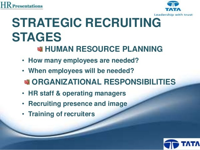 hr recrutment selection in ultratech Recruitment full-cycle recruiting is a term used by human resources specialists who manage the recruitment process from start to finish full-cycle recruiting begins with sourcing candidates.