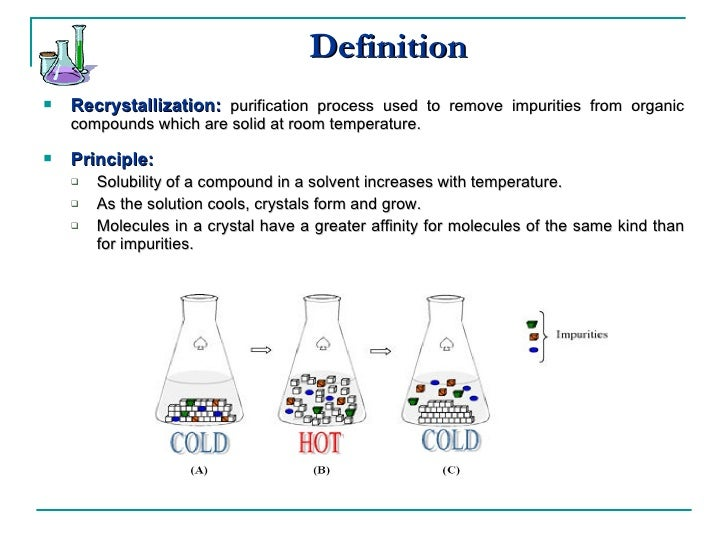 Difference Between Crystallization and Recrystallization