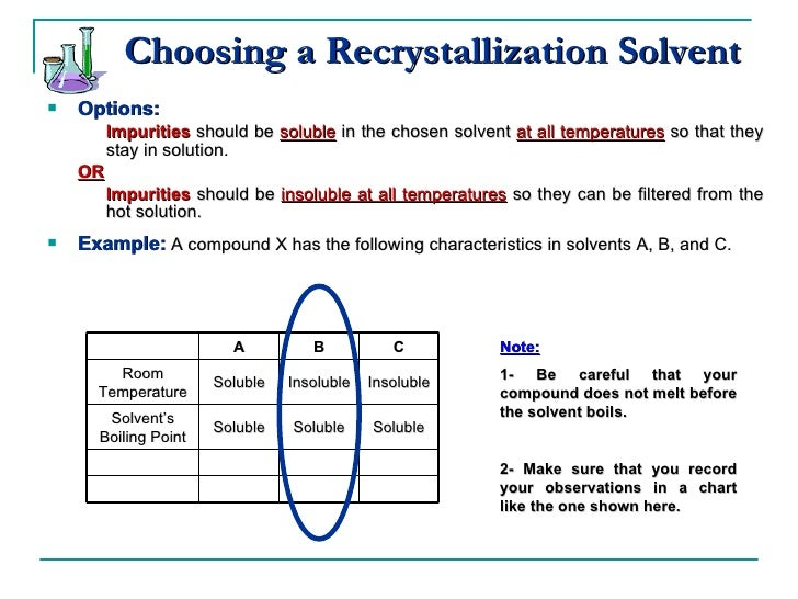 recrystallization solvent and solubility Recrystallization introduction :  a suitable recrystallization solvent should also be partially volatile in order  (solubility in cold solvent/solubility in.
