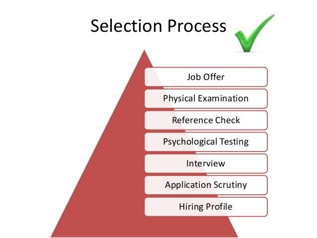 employee selection procedure of hero honda Over 50 areas of employee management are covered, giving you everything you need to make smart decisions and policy 50 employment laws in 50 states.