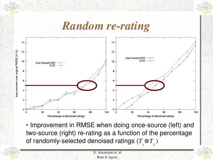 Randomrerating         ●ImprovementinRMSEwhendoingoncesource(left)and     twosource(right)reratingasafu...