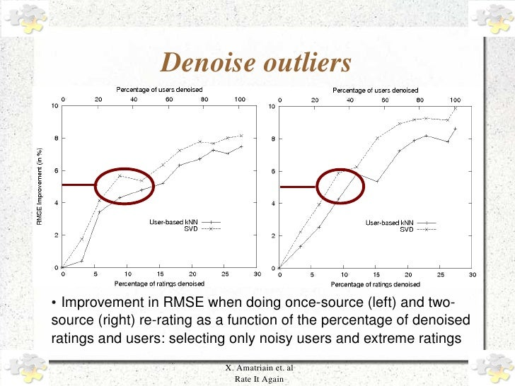 Denoiseoutliers         ●   ImprovementinRMSEwhendoingoncesource(left)andtwo     source(right)reratingasa...