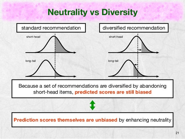 Correcting Popularity Bias by Enhancing Recommendation Neutrality