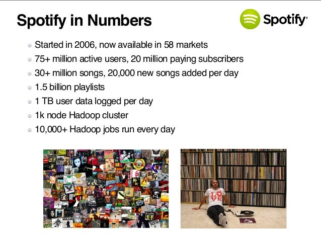 Spotify in Numbers Started in