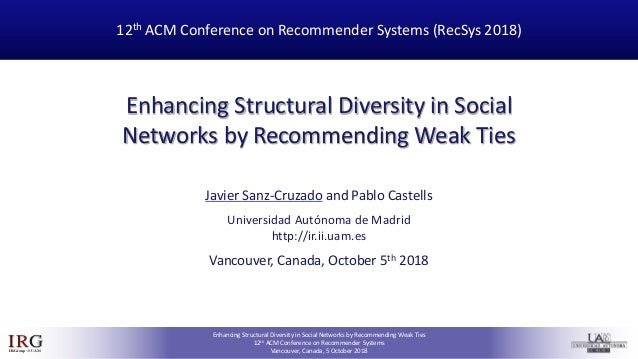 IRGIR Group @UAM Enhancing Structural Diversity in Social Networks by Recommending Weak Ties 12th ACM Conference on Recomm...