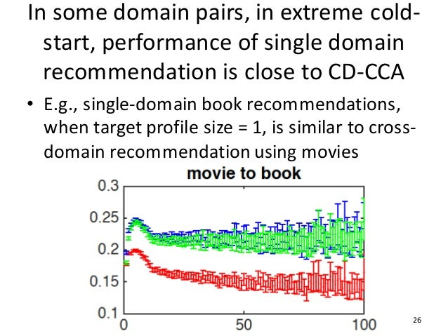 Cross-Domain Recommendation for Large-Scale Data