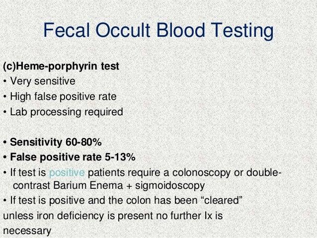 Anal bleeding and sensitivity