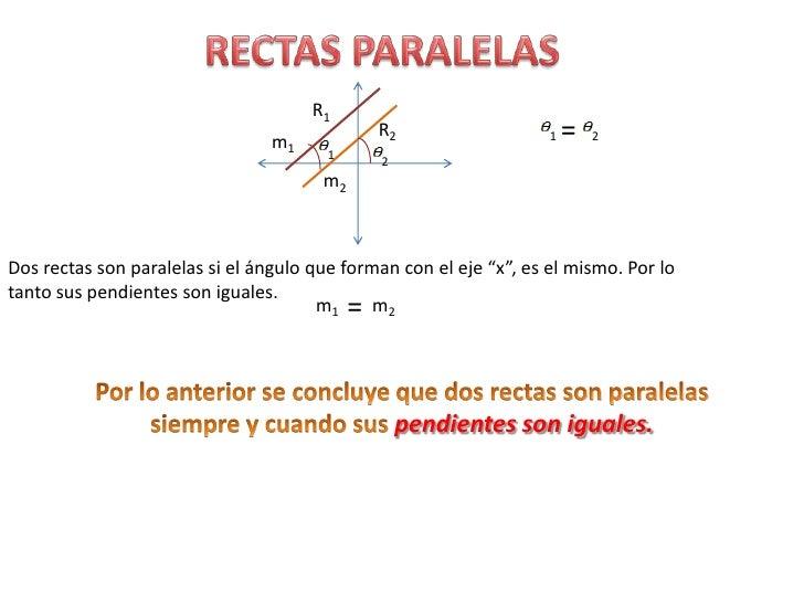 """RECTAS PARALELAS<br />R1<br />=<br />R2<br />m1<br />m2<br />Dos rectas son paralelas si el ángulo que forman con el eje """"..."""