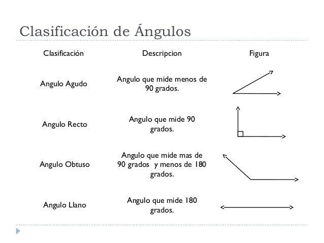 Rectas y ngulos - Como instalar una bisagra de 180 grados ...