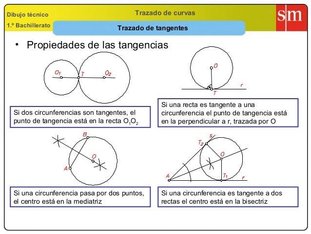 Dibujo técnico                           Trazado de curvas1.º Bachillerato                   Trazado de tangentes   • Prop...