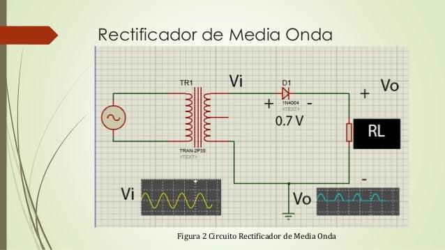 Circuito Rectificador : Rectificador de media onda