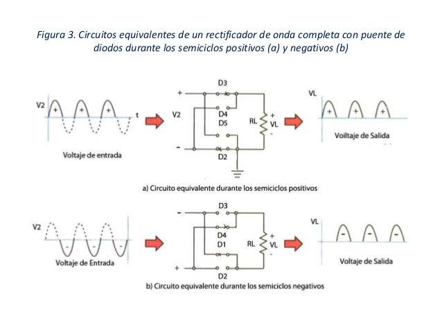 Circuito Rectificador : Rectificador de onda completo tipo puente ok