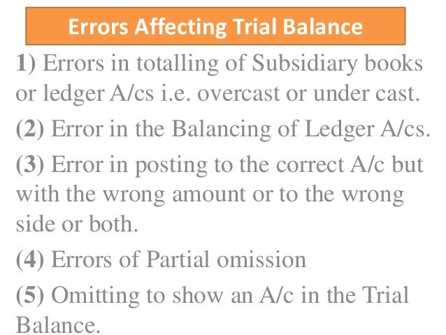 accounting errors that affect the trial balance