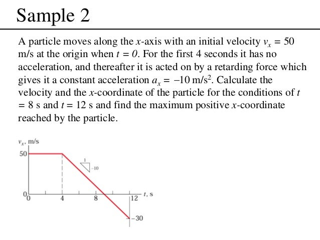 Rectilinear Motion