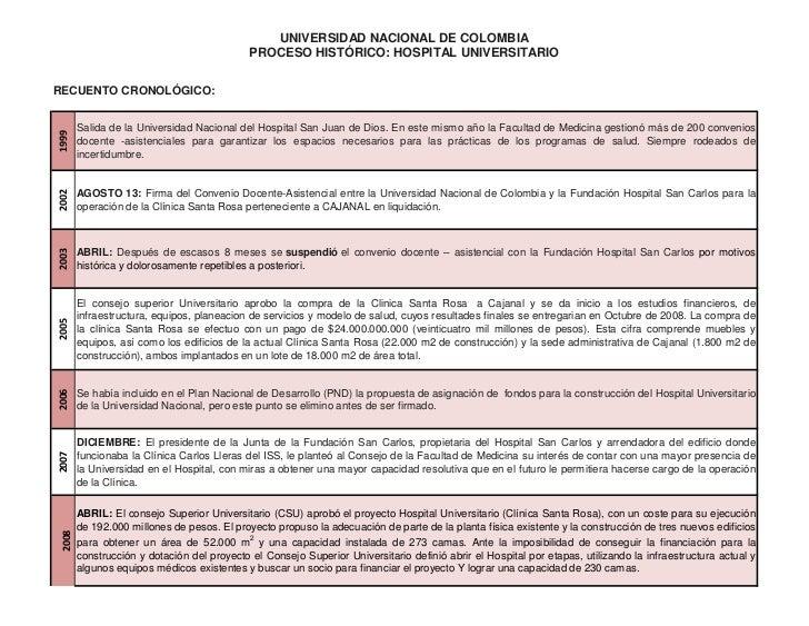 UNIVERSIDAD NACIONAL DE COLOMBIA                                             PROCESO HISTÓRICO: HOSPITAL UNIVERSITARIORECU...