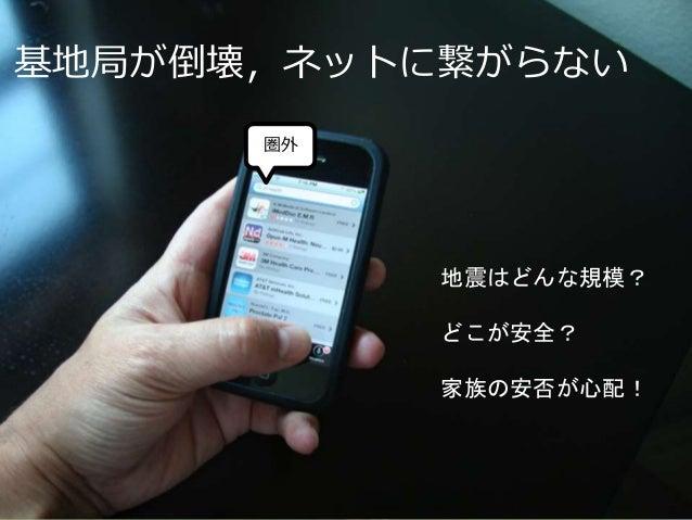 Recurshare 〜インターネットレスにアプリ拡散〜 Slide 3