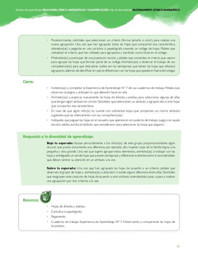 Excelente El Aprendizaje De Matemáticas Hoja Noética Friso - hojas ...