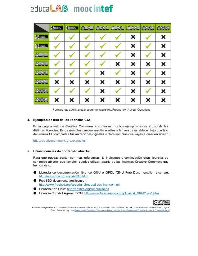 Acerca de las licencias Creative Commons (CC) Slide 3