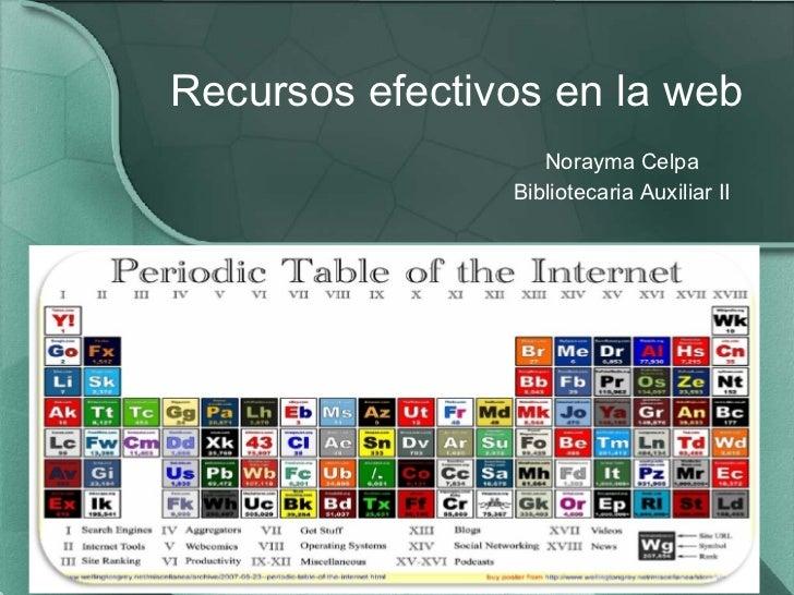 Recursos efectivos en la web Norayma Celpa Bibliotecaria Auxiliar II