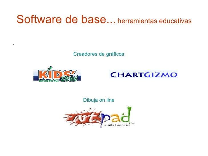 Software de base...   herramientas educativas <ul><li>. </li></ul>Creadores de gráficos Dibuja on line