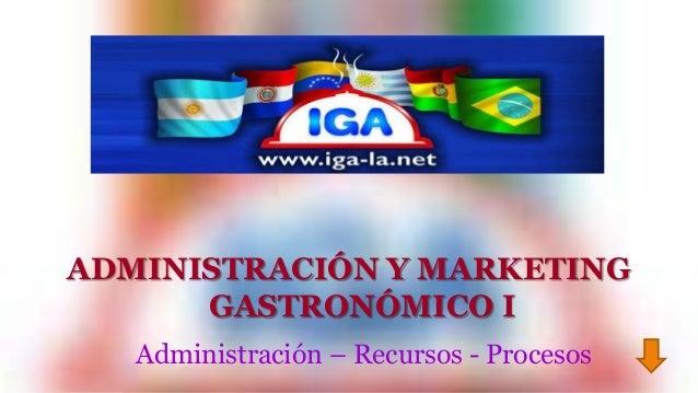 ADMINISTRACIÓN Y MARKETING  GASTRONÓMICO I  Administración – Recursos - Procesos