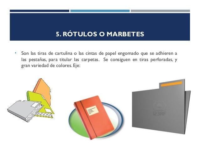 Recursos basicos del archivo for Explique que es una oficina