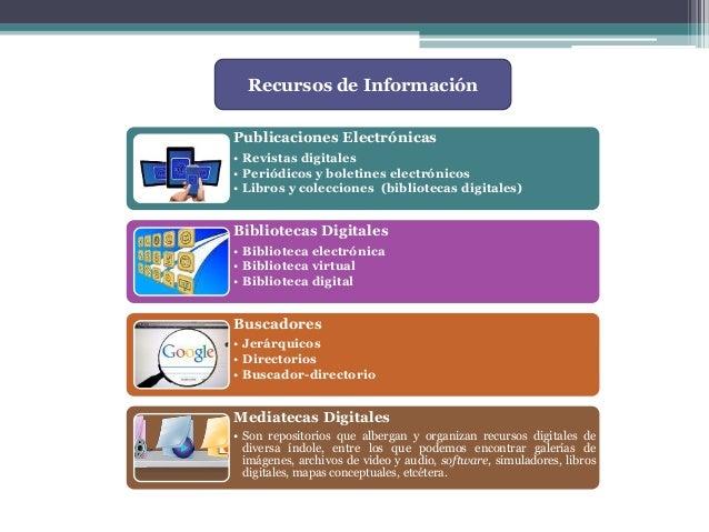 Recursos de Información Publicaciones Electrónicas • Revistas digitales • Periódicos y boletines electrónicos • Libros y c...