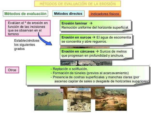 MÉTODOS DE EVALUACIÓN DE LA EROSIÓNMétodos de evaluación           Métodos directos        Indicadores físicos Evalúan el ...