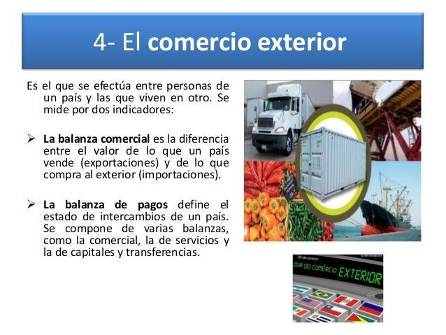 Recursos distribuci n y actividades econ micas for Comercio exterior que es