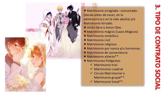 Matrimonio Simbolico En Guatavita : Tipos de mpreg ii recursos del fanfiction slash y