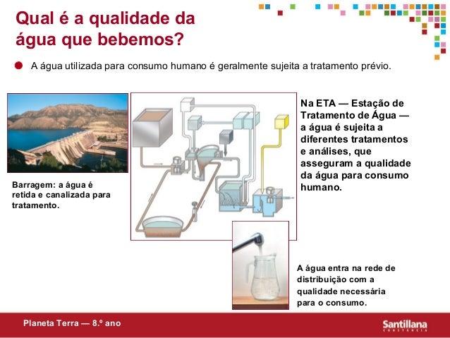 Qual é a qualidade daágua que bebemos?A água utilizada para consumo humano é geralmente sujeita a tratamento prévio.Barrag...