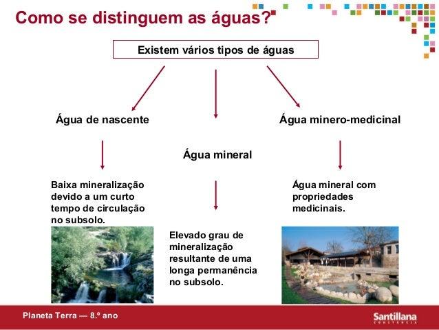 Como se distinguem as águas?Existem vários tipos de águasÁgua de nascenteÁgua mineralÁgua minero-medicinalBaixa mineraliza...