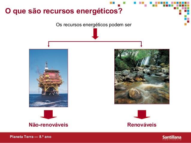 Os recursos energéticos podem serNão-renováveis RenováveisO que são recursos energéticos?Planeta Terra — 8.º ano