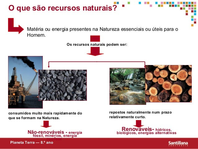 O que são recursos naturais?Matéria ou energia presentes na Natureza essenciais ou úteis para oHomem.Os recursos naturais ...