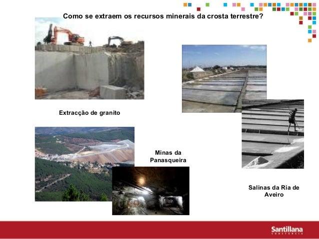 Extracção de granitoMinas daPanasqueiraSalinas da Ria deAveiroComo se extraem os recursos minerais da crosta terrestre?