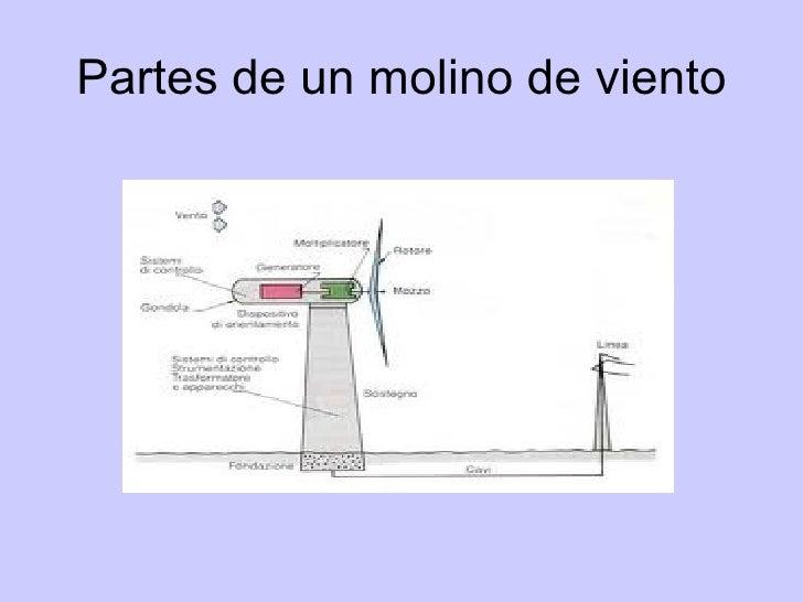 Recursos naturales for Piscina molino de viento y sombrilla