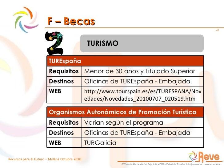 Recursos para el futuro - Caja espana oficina virtual ...