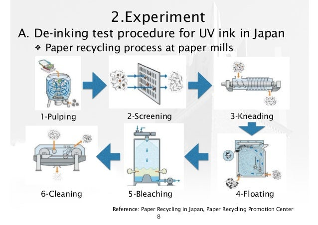 Recyclability for paper and board from the viewpoint of de