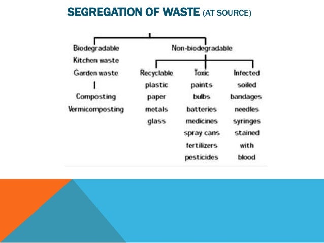 SEGREGATION OF WASTE (AT SOURCE)
