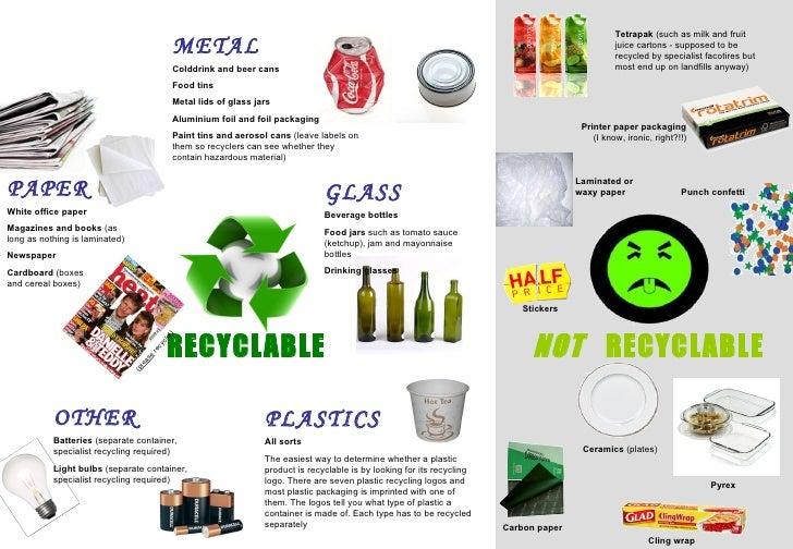 ( please  recycle!) PAPER White office paper Magazines and books  (as  long as nothing is laminated) Newspaper Cardboard  ...
