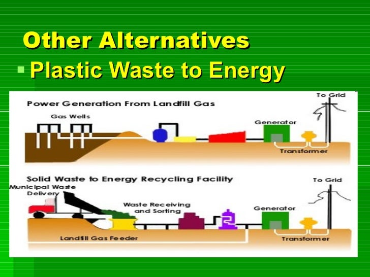Need for correct plastic waste management