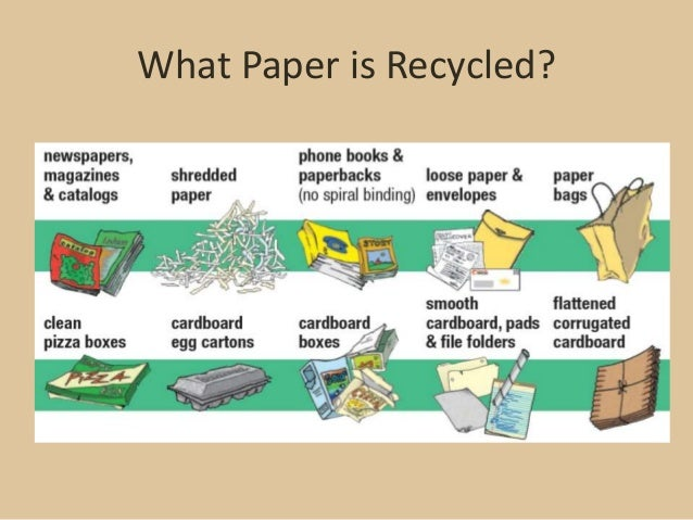 paper recycling essay Collection: waste papers are collected from collection bins and deposited in a big recycling container along with the paper collected from other collection bins.