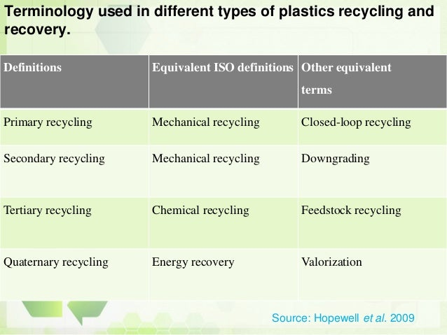 Recycling and Waste Management Business Plans