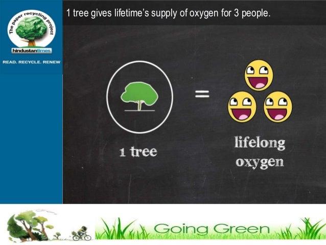 Go green project eso 1