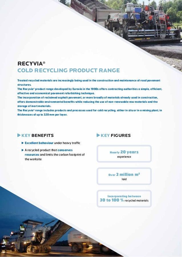 Recyvia® - Effective base Slide 2