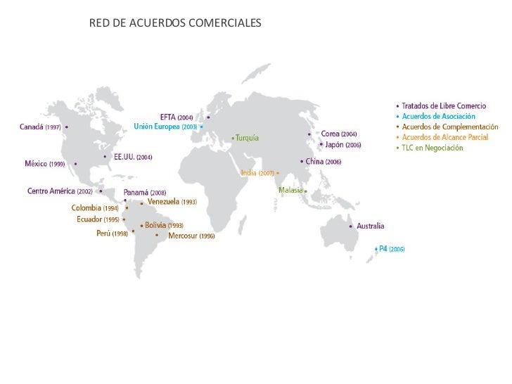 RED DE ACUERDOS COMERCIALES