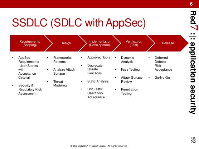Red7:|:applicationsecurity © Copyright 2017 Robert Grupe. All rights reserved. 6 SSDLC (SDLC with AppSec) Requirements (Sc...