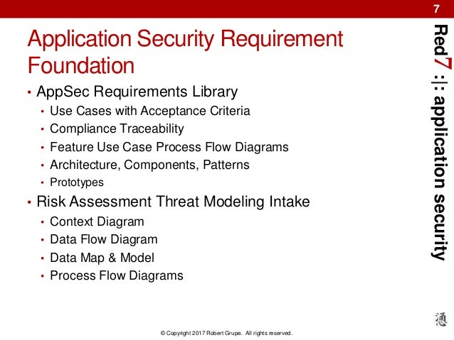 Red7:|:applicationsecurity © Copyright 2017 Robert Grupe. All rights reserved. 7 Application Security Requirement Foundati...