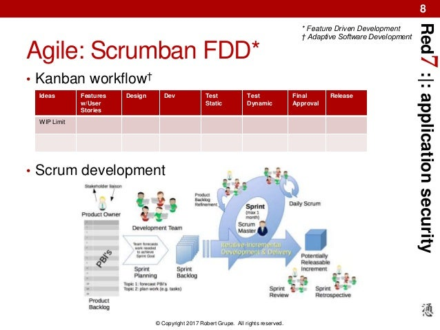 Red7:|:applicationsecurity © Copyright 2017 Robert Grupe. All rights reserved. 8 Agile: Scrumban FDD* • Kanban workflow† •...
