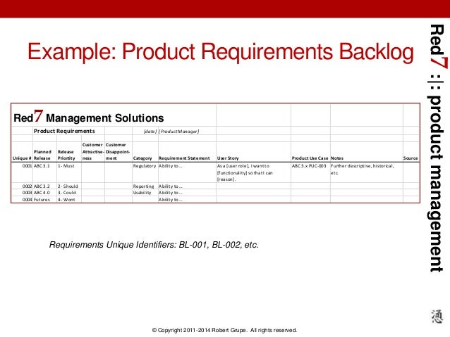 Red Developing Product Requirements Tools And Process - Product requirements document